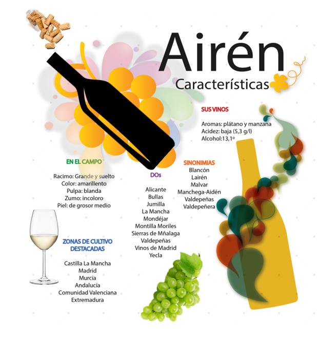 Los mejores vinos blancos Airén